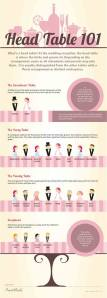 Seating 101 Infographic